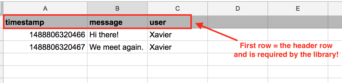 google-sheets-wrapper - npm